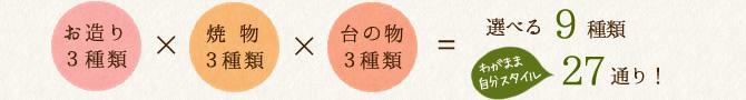 和泉屋善兵衛の5つのおすすめしたいポイント